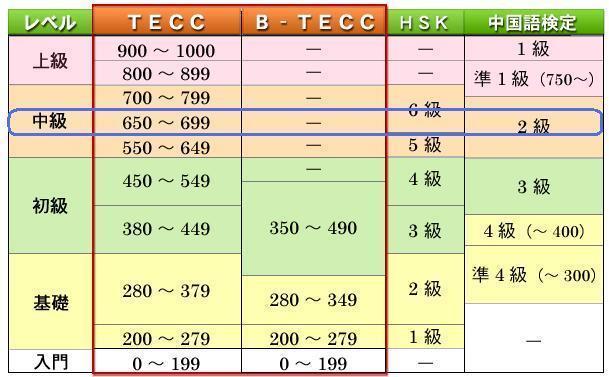 TECCと中検.jpg